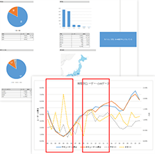 ユーザー分析
