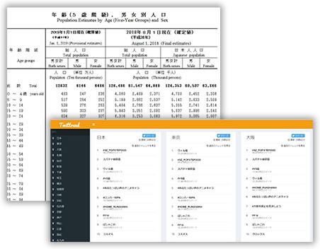 市場調査・ユーザー調査