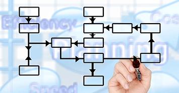 解析ツールの設定、サポート・ディレクション