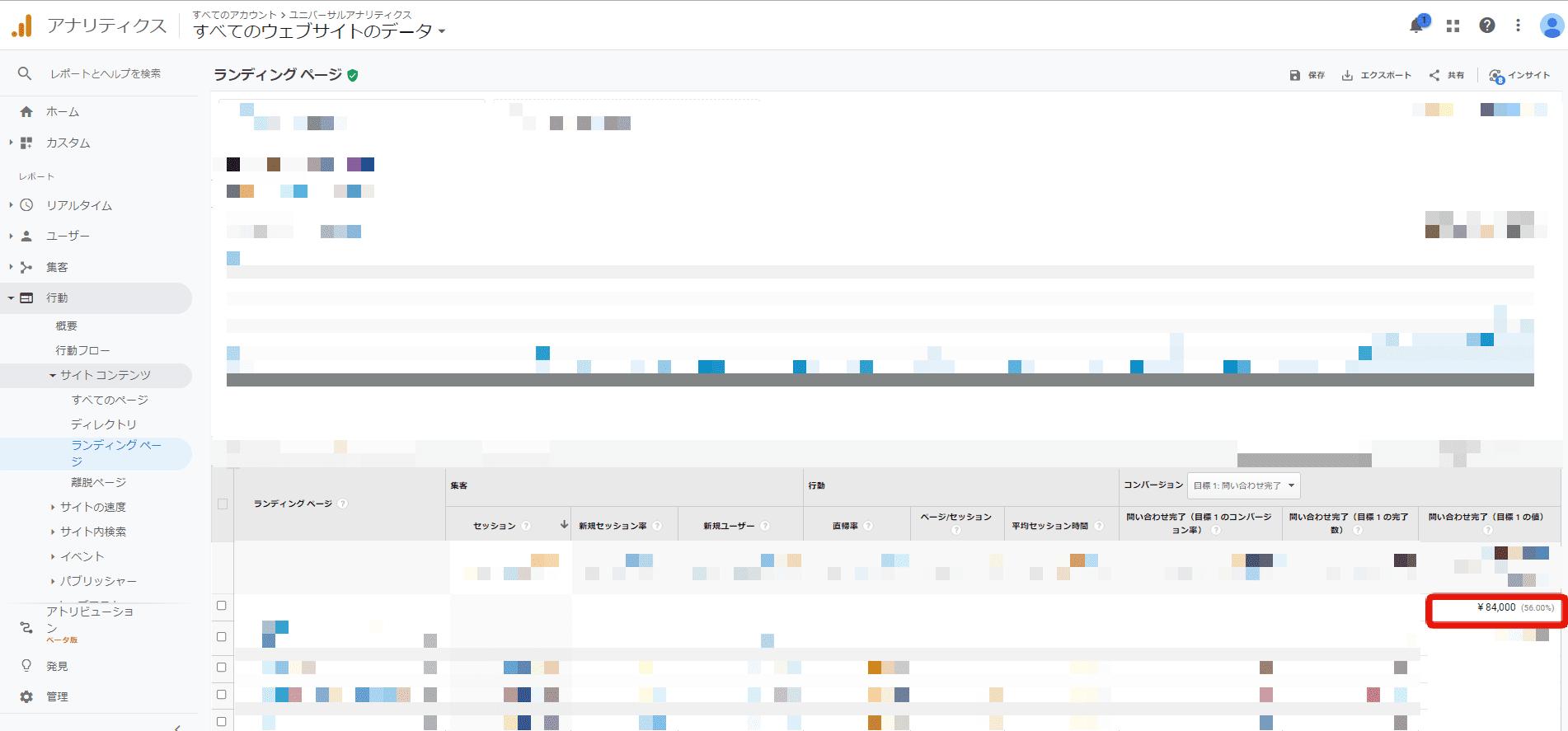 Googleアナリティクスランディングページの値分析